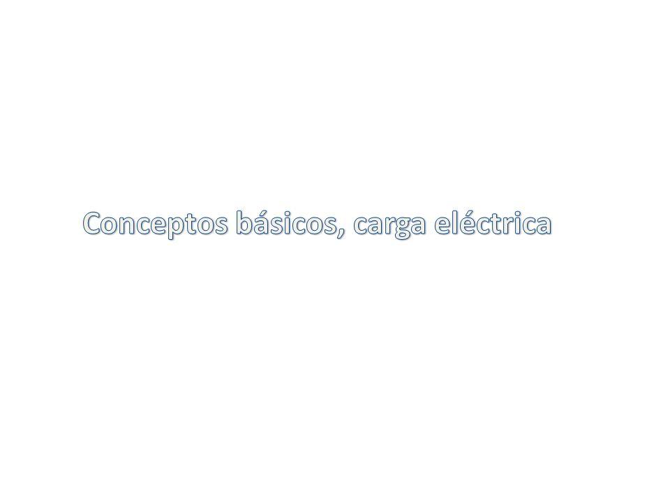 Conceptos básicos, carga eléctrica