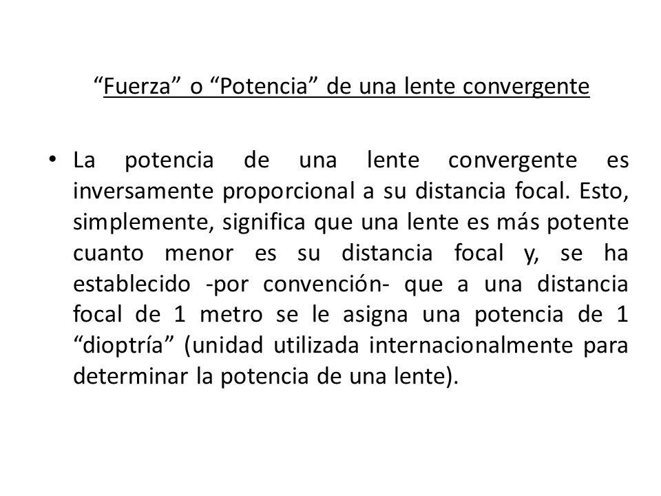 Fuerza o Potencia de una lente convergente
