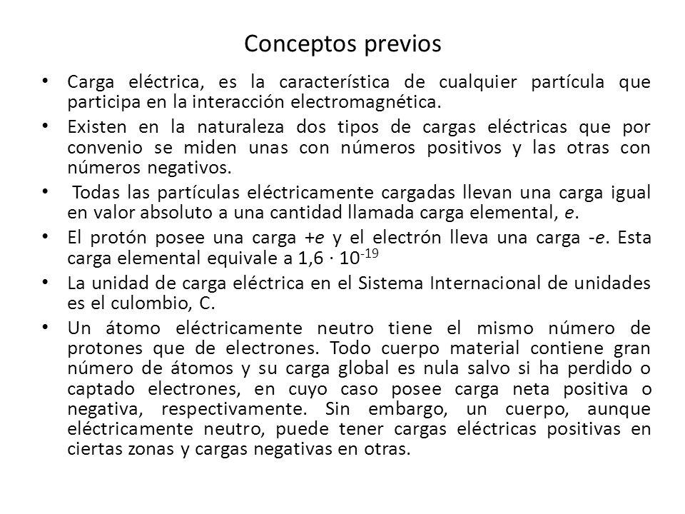 Conceptos previos Carga eléctrica, es la característica de cualquier partícula que participa en la interacción electromagnética.