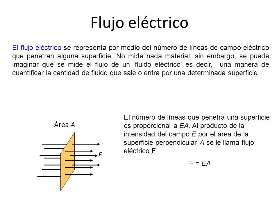 Flujo eléctrico Área A E