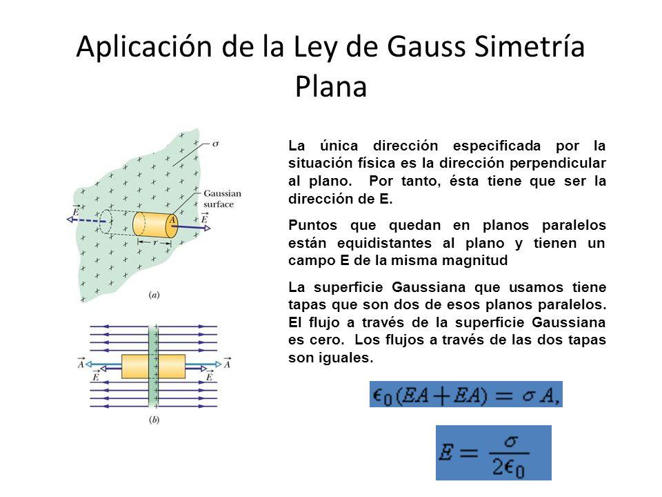 Aplicación de la Ley de Gauss Simetría Plana