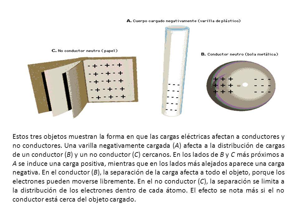 Estos tres objetos muestran la forma en que las cargas eléctricas afectan a conductores y no conductores.