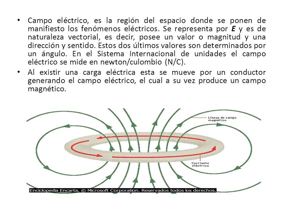 Campo eléctrico, es la región del espacio donde se ponen de manifiesto los fenómenos eléctricos. Se representa por E y es de naturaleza vectorial, es decir, posee un valor o magnitud y una dirección y sentido. Estos dos últimos valores son determinados por un ángulo. En el Sistema Internacional de unidades el campo eléctrico se mide en newton/culombio (N/C).