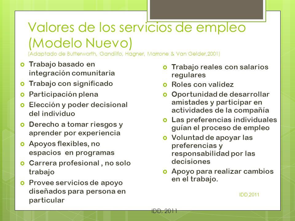 Valores de los servicios de empleo (Modelo Nuevo) (Adaptado de Butterworth, Gandilfo, Hagner, Marrone & Van Gelder,2001)
