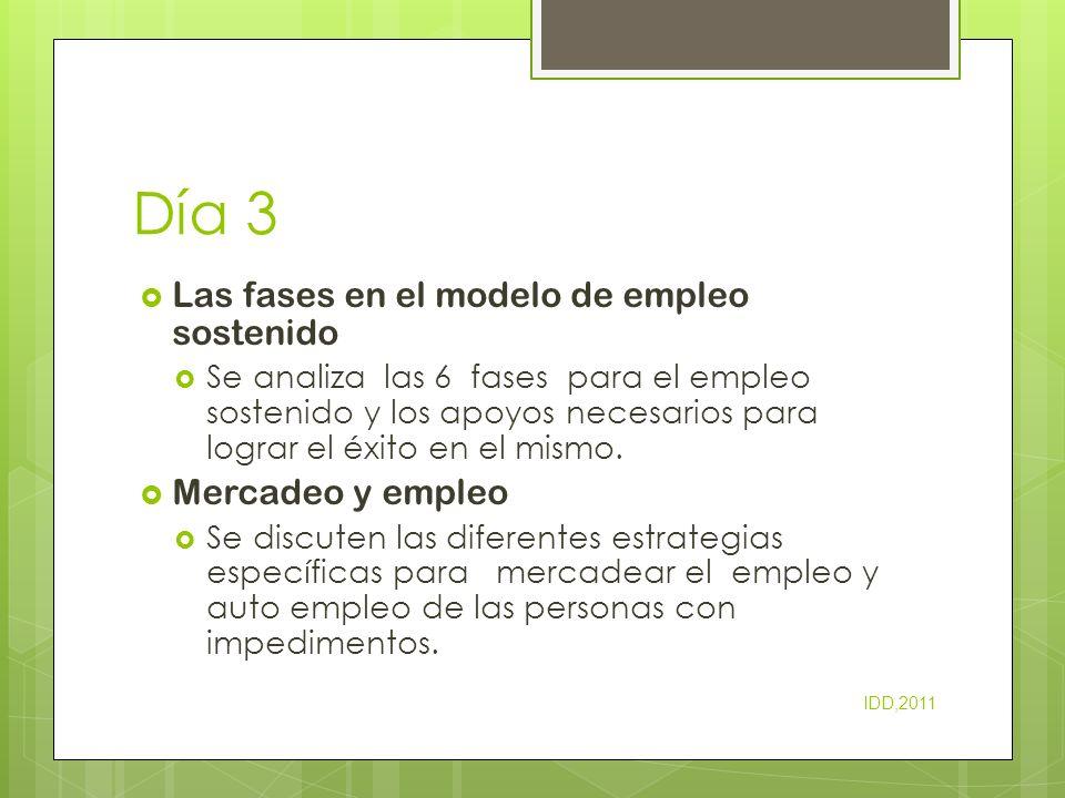 Día 3 Las fases en el modelo de empleo sostenido Mercadeo y empleo
