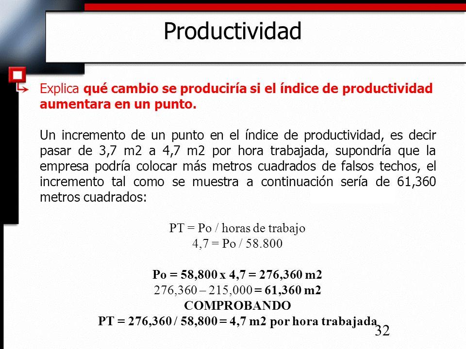 PT = 276,360 / 58,800 = 4,7 m2 por hora trabajada