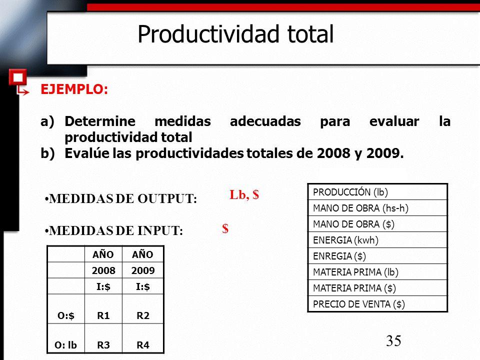 Productividad total EJEMPLO: