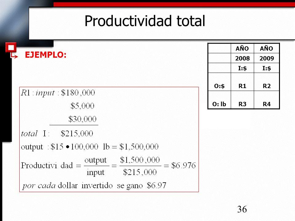 Productividad total AÑO 2008 2009 I:$ O:$ R1 R2 O: lb R3 R4 EJEMPLO: