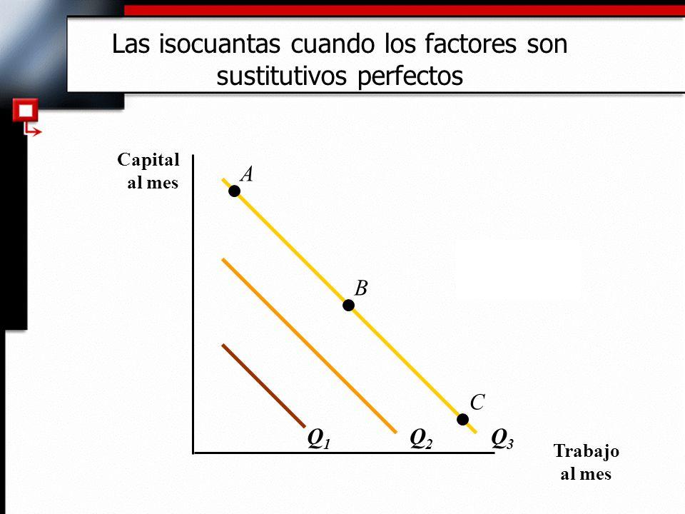 Las isocuantas cuando los factores son sustitutivos perfectos