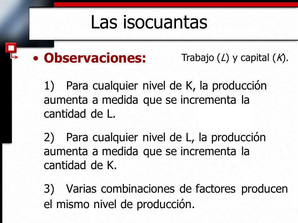 Trabajo (L) y capital (K).