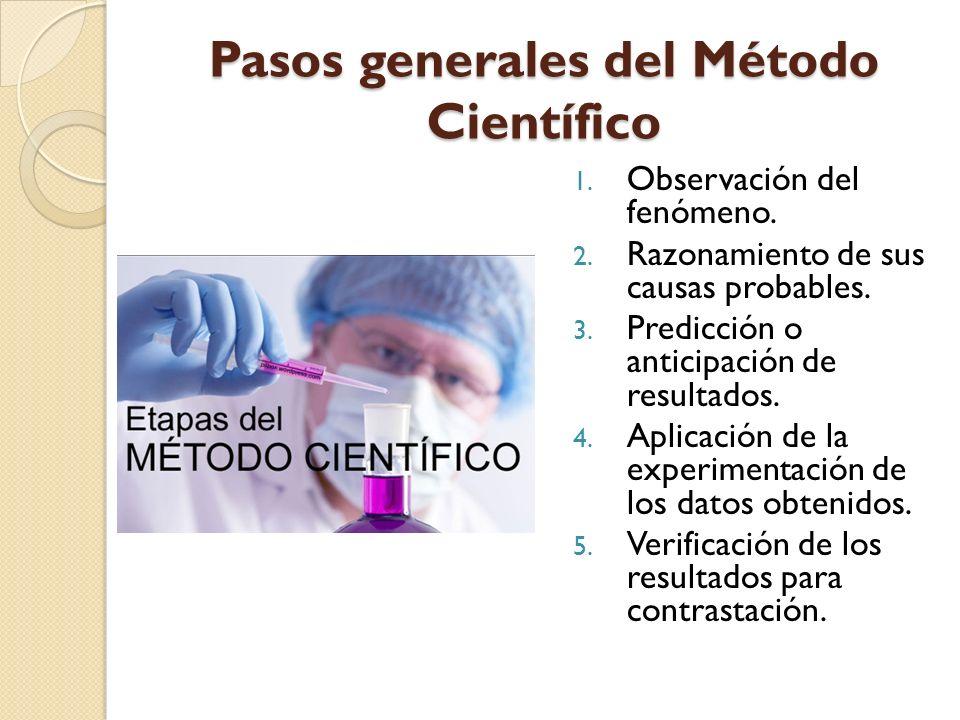 Pasos generales del Método Científico