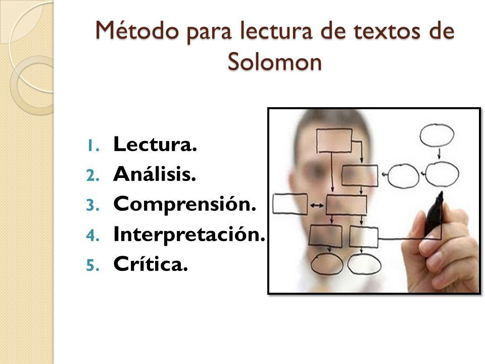 Método para lectura de textos de Solomon