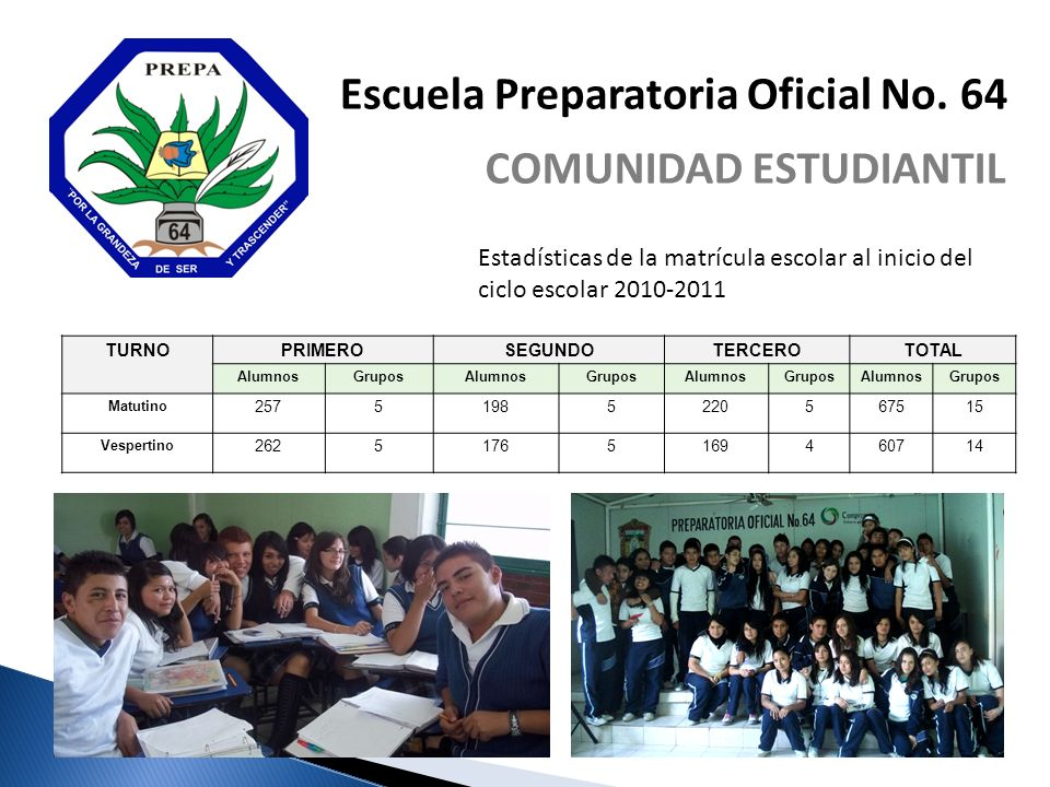 Escuela Preparatoria Oficial No. 64