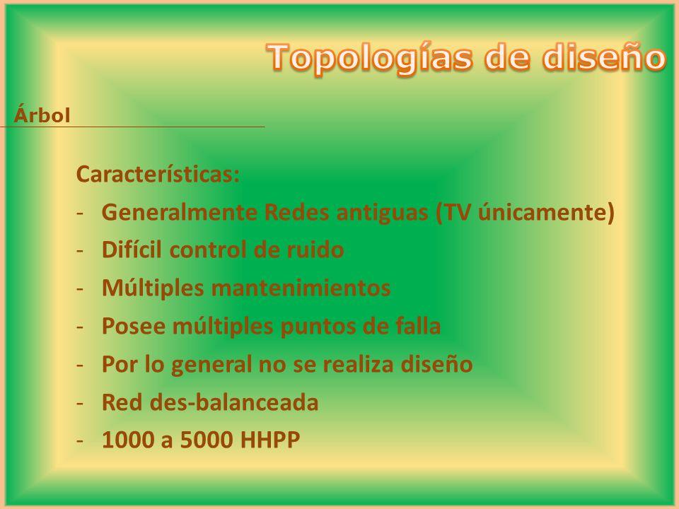 Topologías de diseño Características: