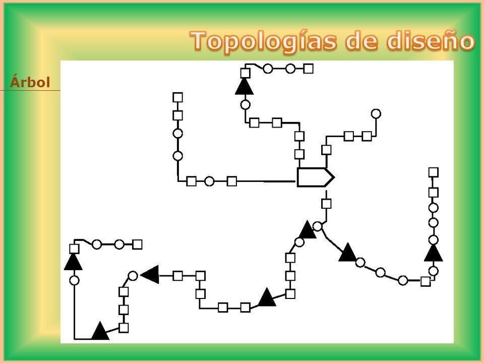 Topologías de diseño Árbol
