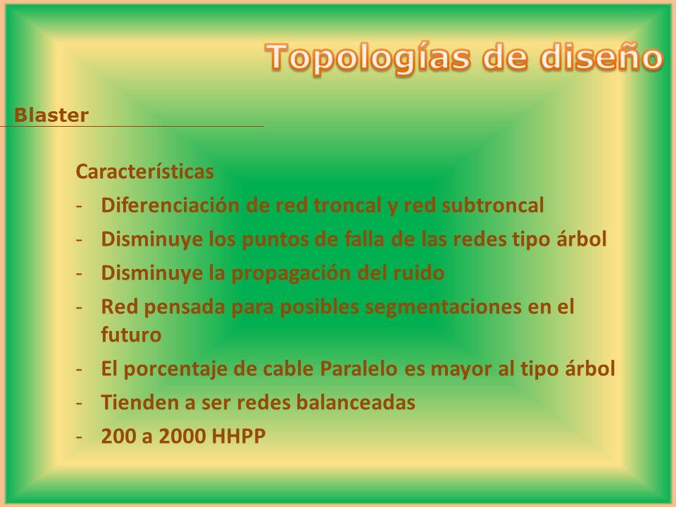 Topologías de diseño Características