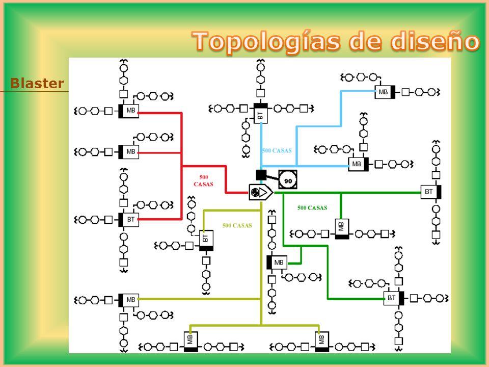 Topologías de diseño Blaster