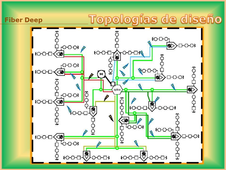 Topologías de diseño Fiber Deep