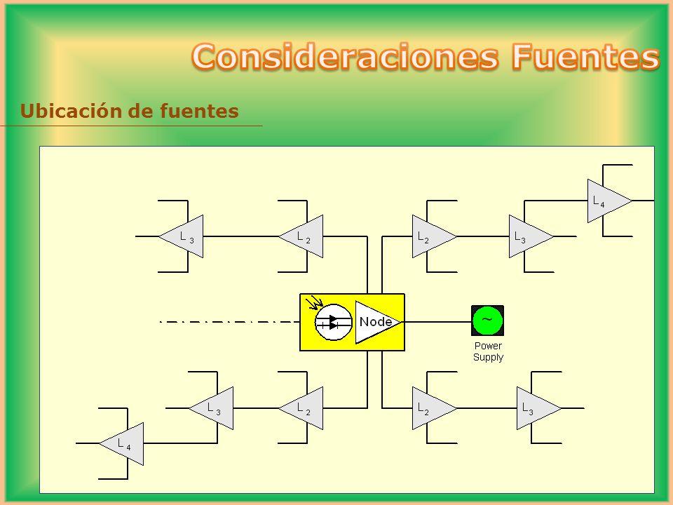 Consideraciones Fuentes