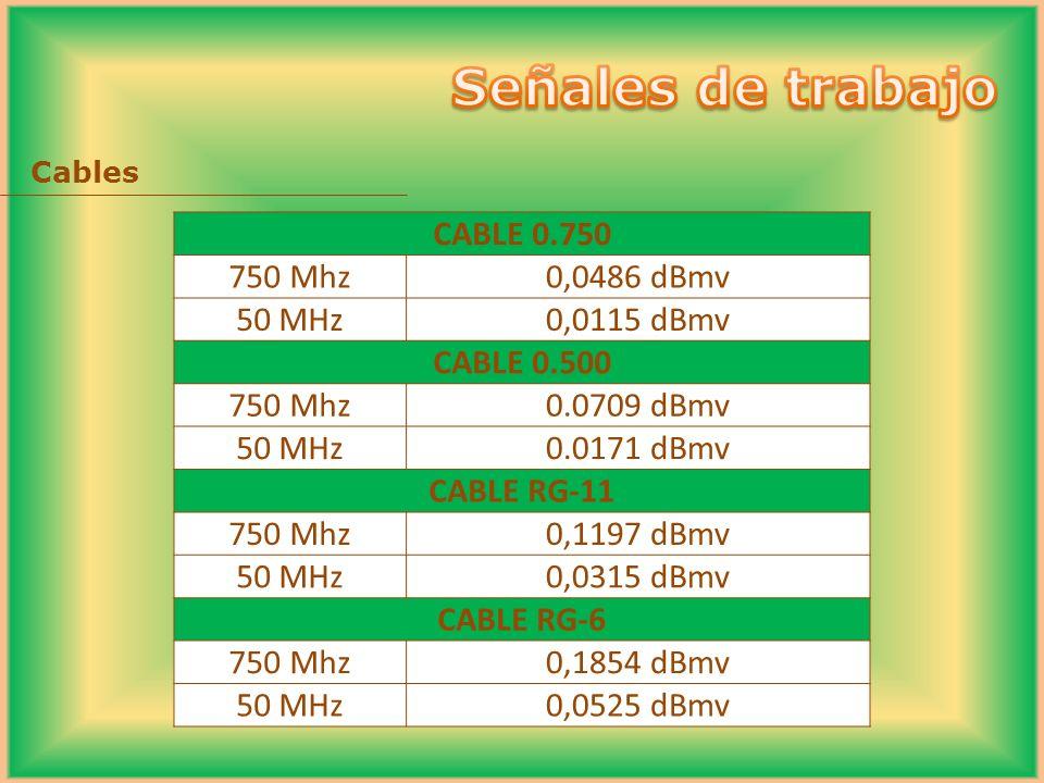 Señales de trabajo CABLE 0.750 750 Mhz 0,0486 dBmv 50 MHz 0,0115 dBmv
