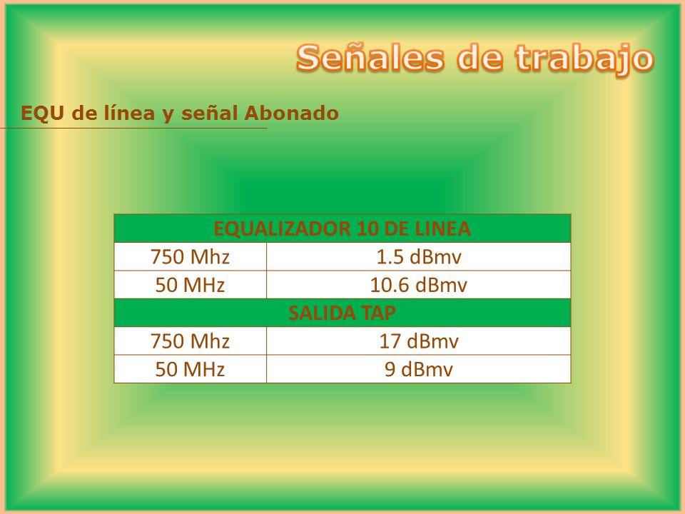 EQU de línea y señal Abonado