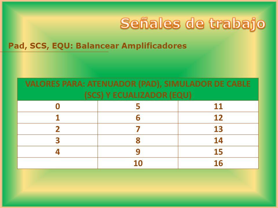 Pad, SCS, EQU: Balancear Amplificadores