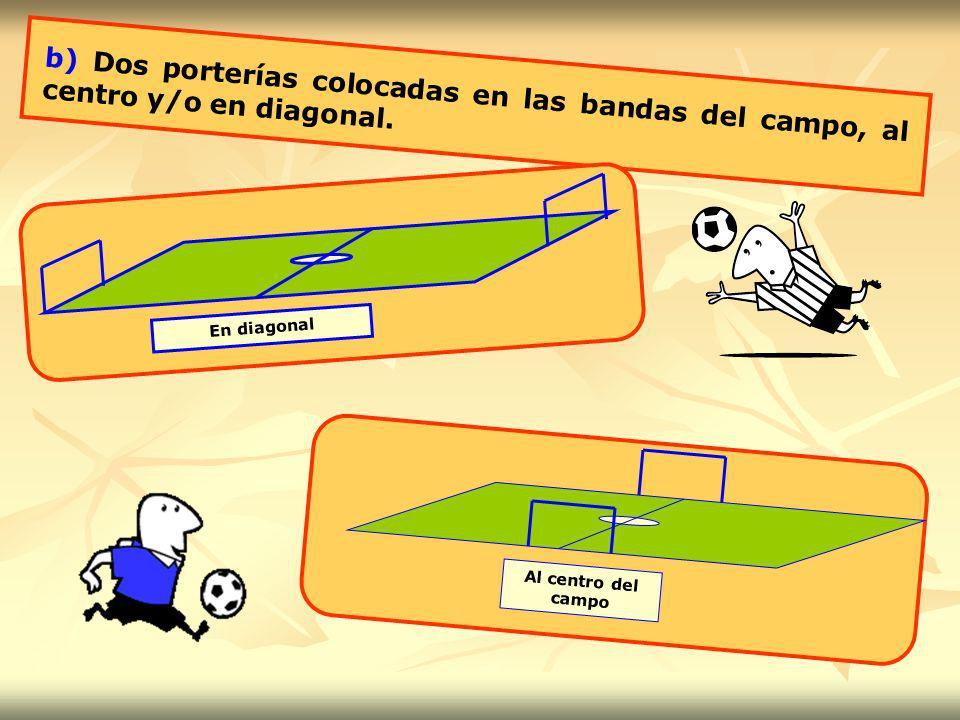 b) Dos porterías colocadas en las bandas del campo, al centro y/o en diagonal.
