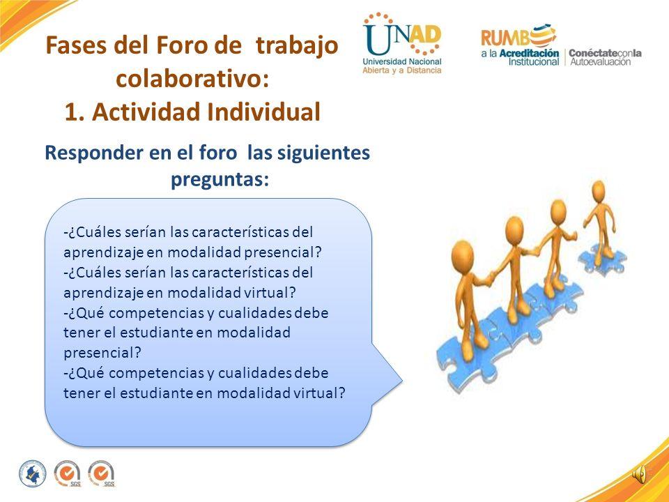 Fases del Foro de trabajo colaborativo: 1. Actividad Individual