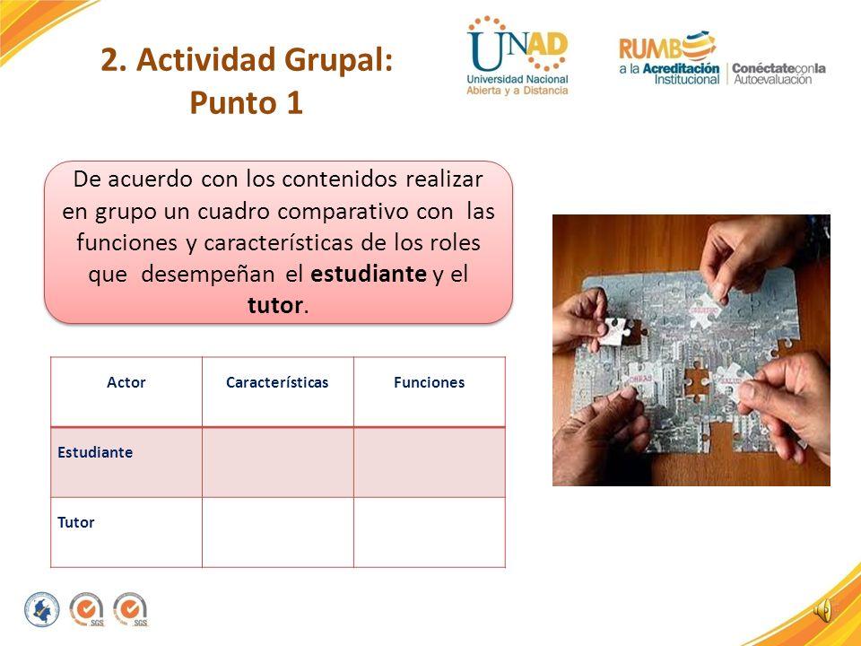 2. Actividad Grupal: Punto 1