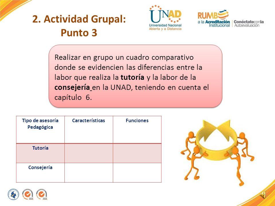 2. Actividad Grupal: Punto 3