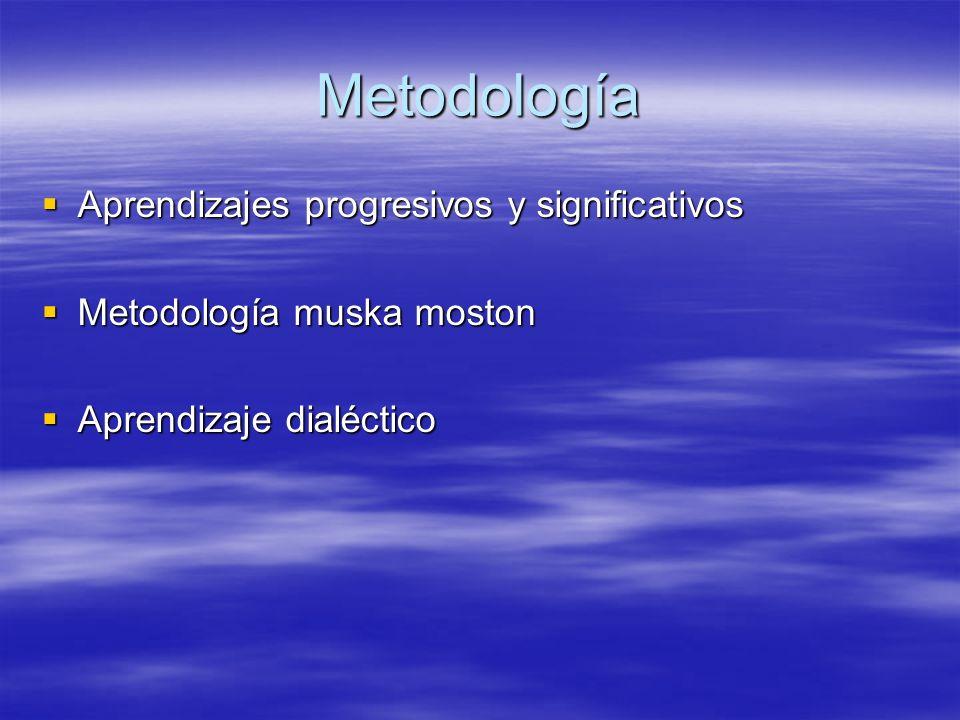 Metodología Aprendizajes progresivos y significativos