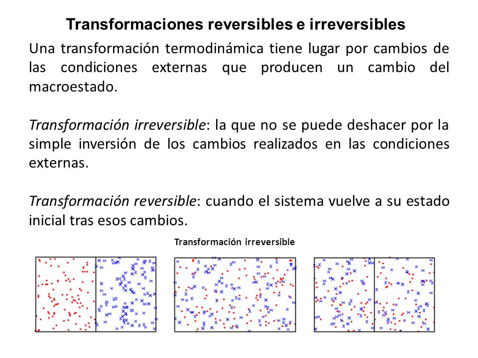 Transformaciones reversibles e irreversibles