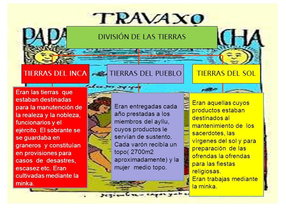 DIVISIÓN DE LAS TIERRAS