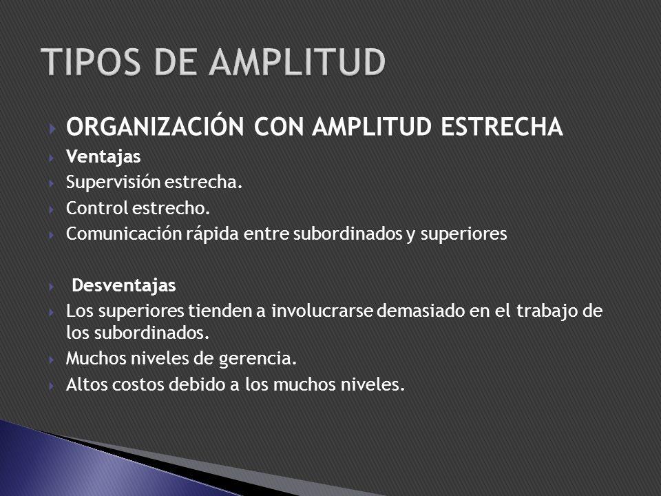 TIPOS DE AMPLITUD ORGANIZACIÓN CON AMPLITUD ESTRECHA Ventajas