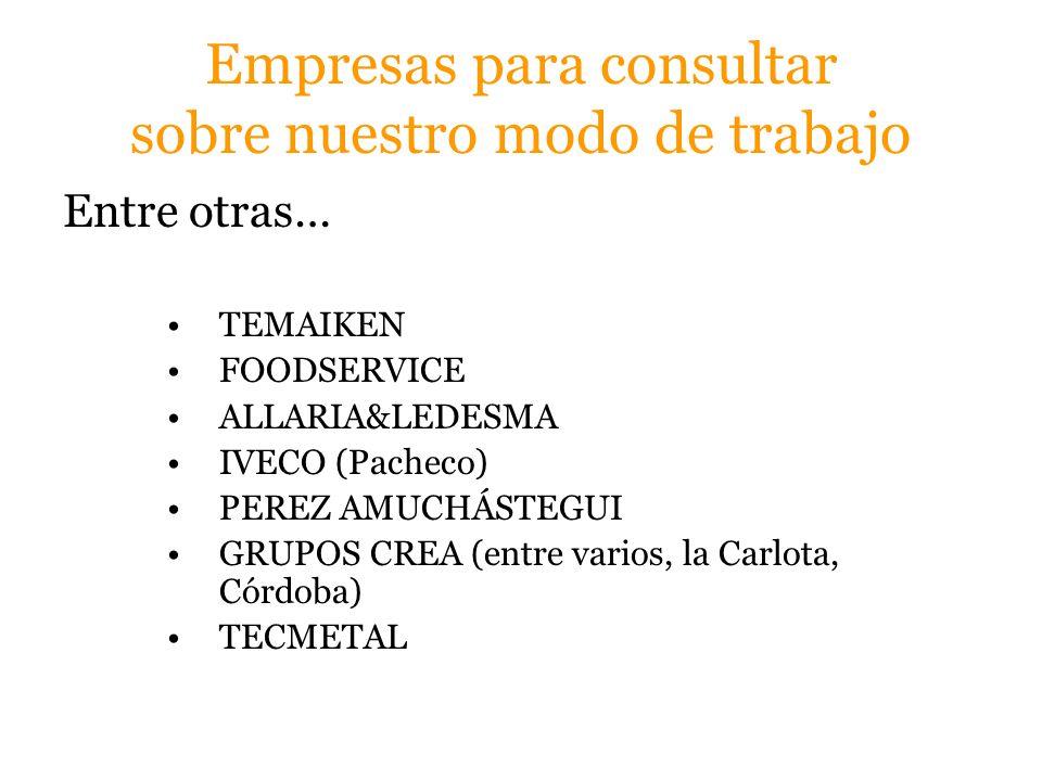 Empresas para consultar sobre nuestro modo de trabajo