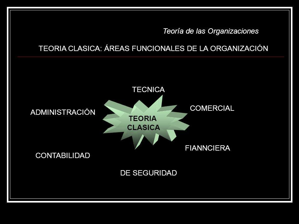 TEORIA CLASICA: ÁREAS FUNCIONALES DE LA ORGANIZACIÓN
