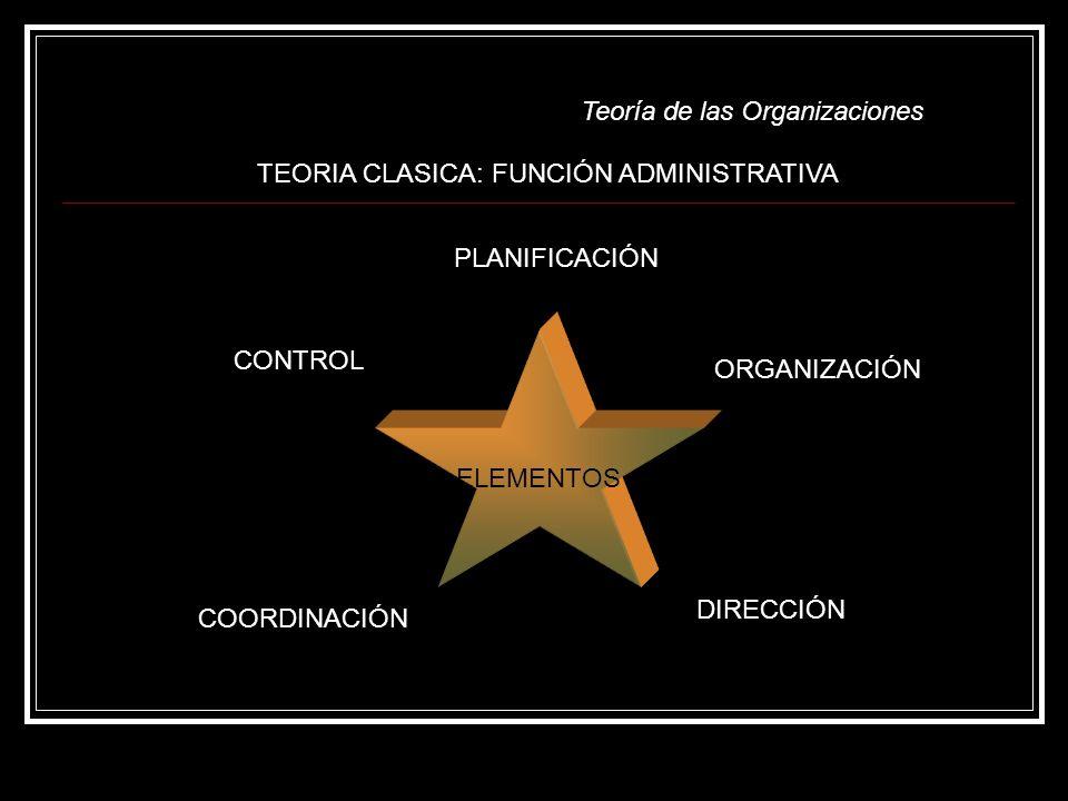 TEORIA CLASICA: FUNCIÓN ADMINISTRATIVA