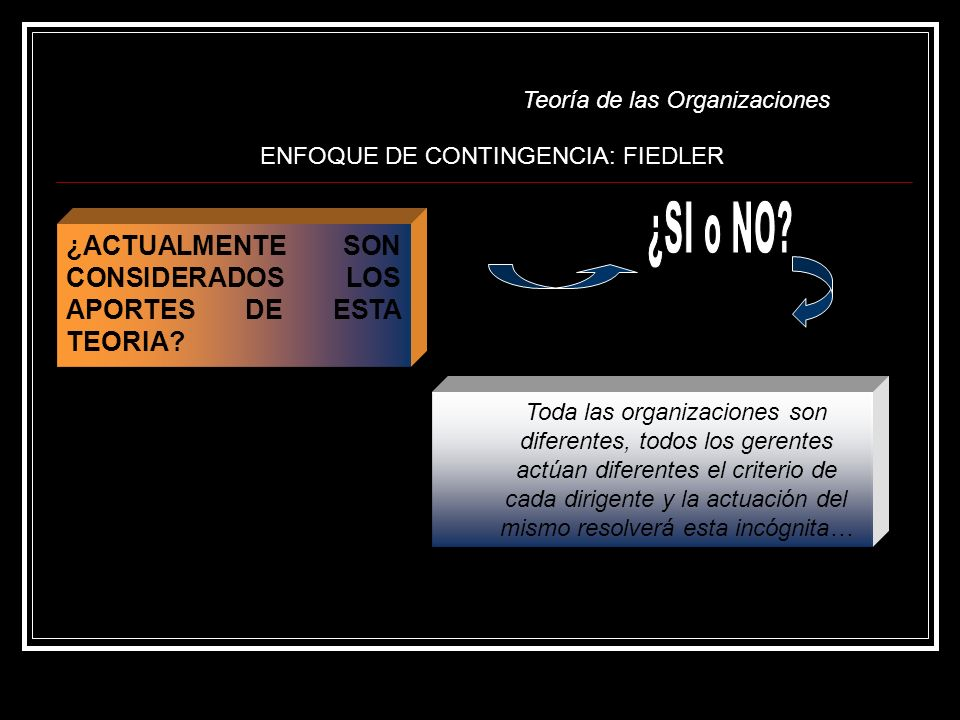 ENFOQUE DE CONTINGENCIA: FIEDLER