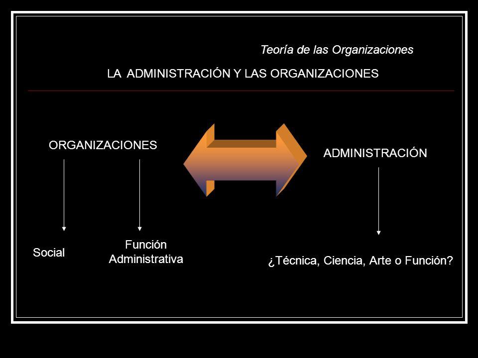 LA ADMINISTRACIÓN Y LAS ORGANIZACIONES