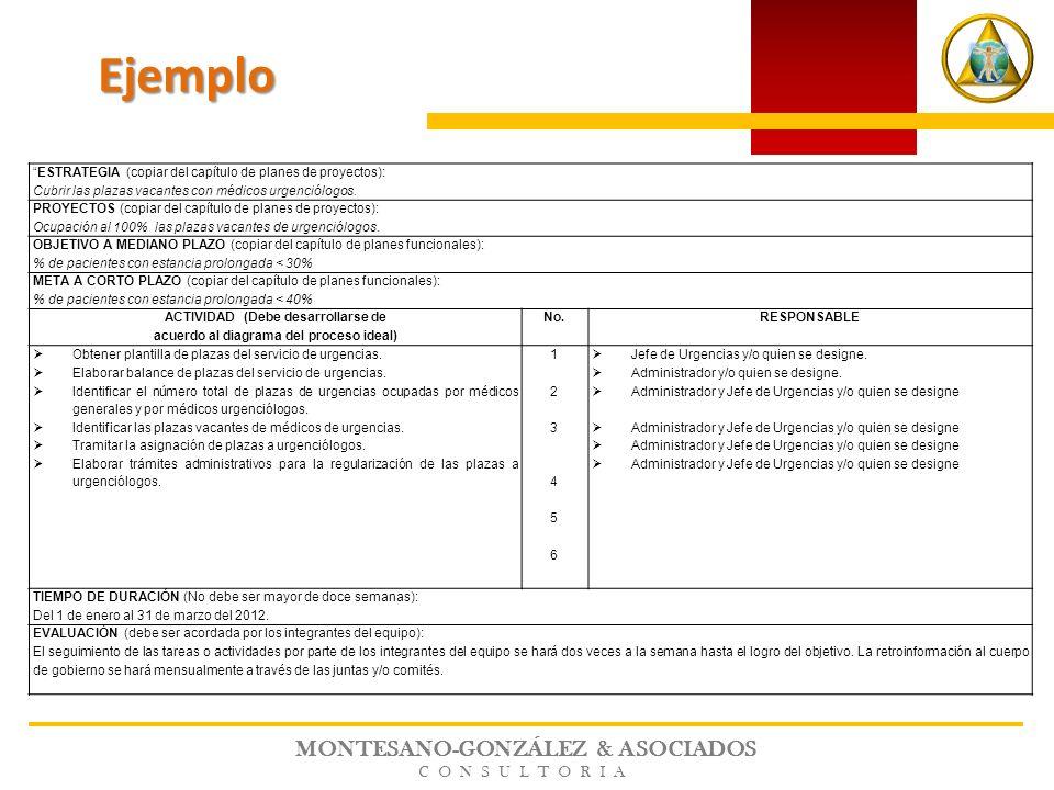 acuerdo al diagrama del proceso ideal) MONTESANO-GONZÁLEZ & ASOCIADOS