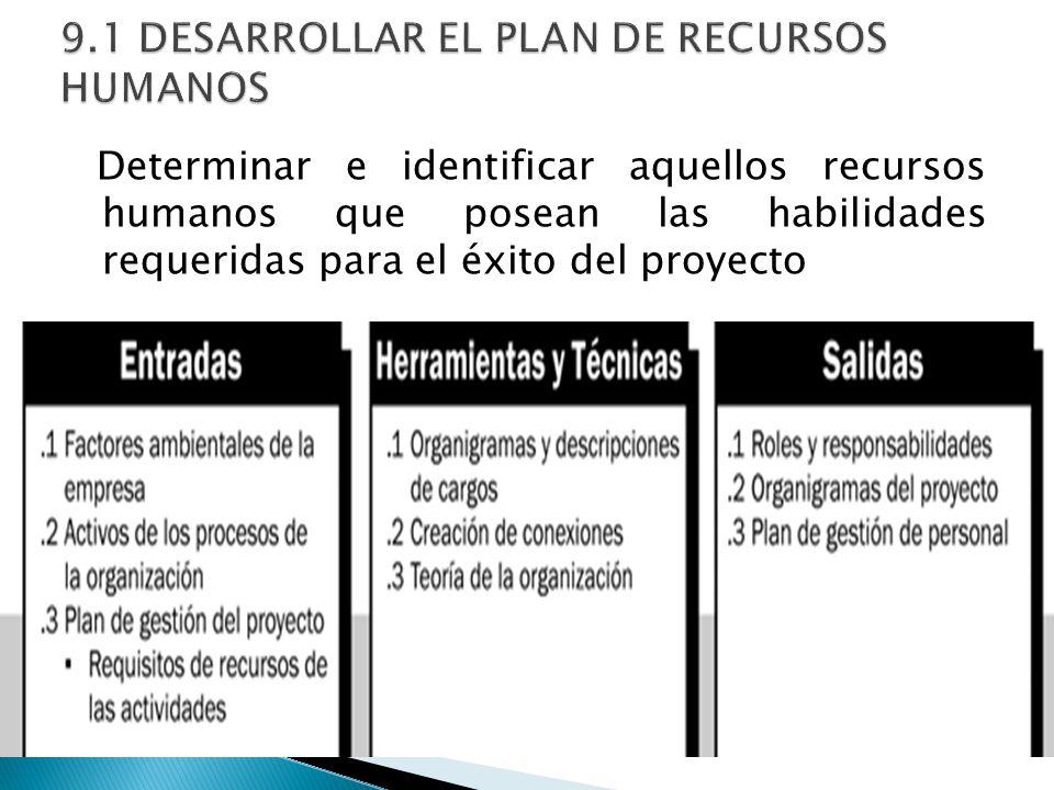 9.1 DESARROLLAR EL PLAN DE RECURSOS HUMANOS