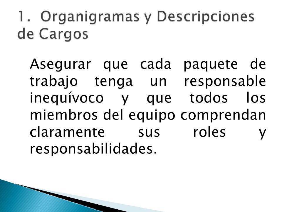 1. Organigramas y Descripciones de Cargos