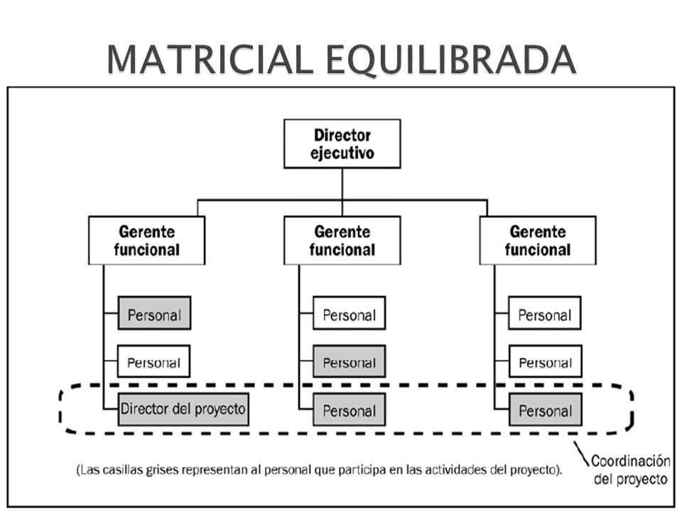 MATRICIAL EQUILIBRADA