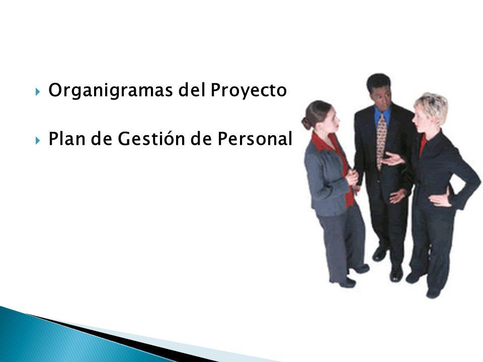 Organigramas del Proyecto