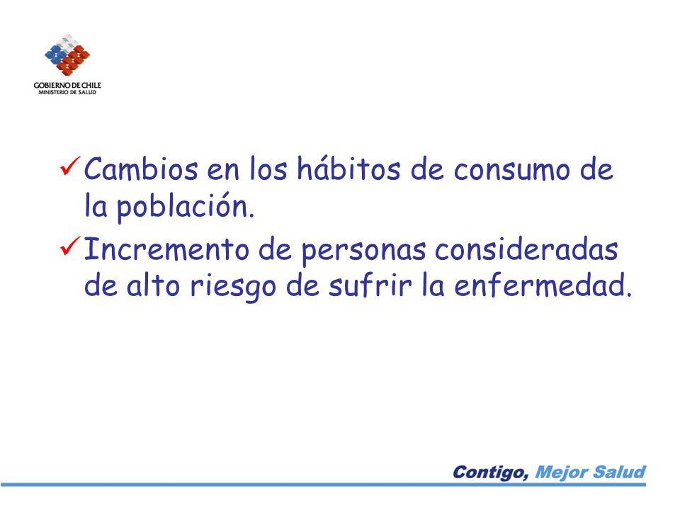 Cambios en los hábitos de consumo de la población.