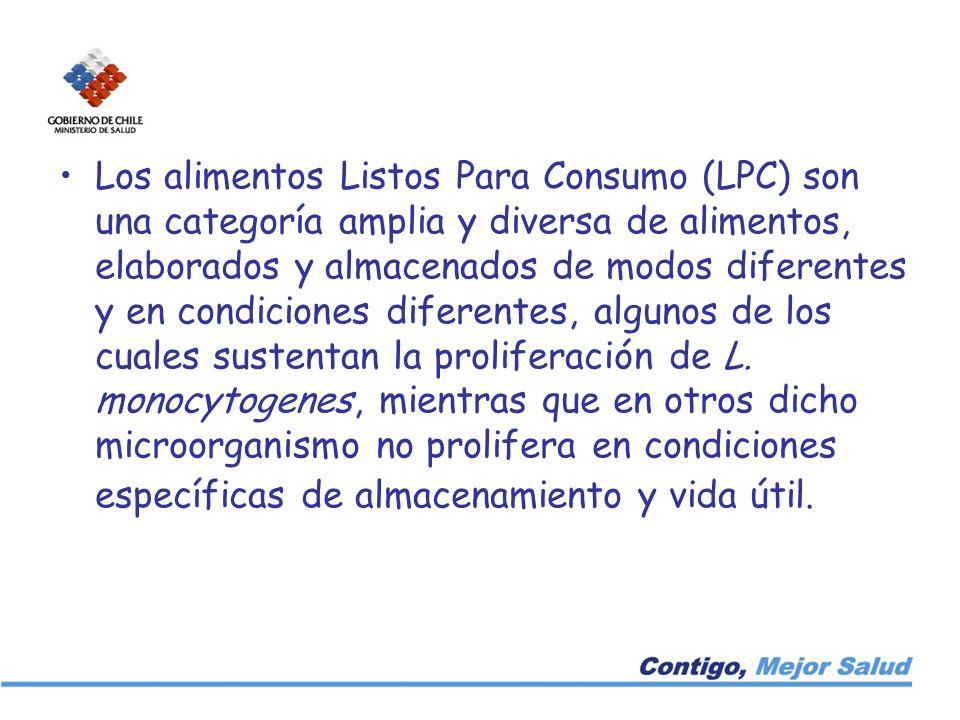Los alimentos Listos Para Consumo (LPC) son una categoría amplia y diversa de alimentos, elaborados y almacenados de modos diferentes y en condiciones diferentes, algunos de los cuales sustentan la proliferación de L.