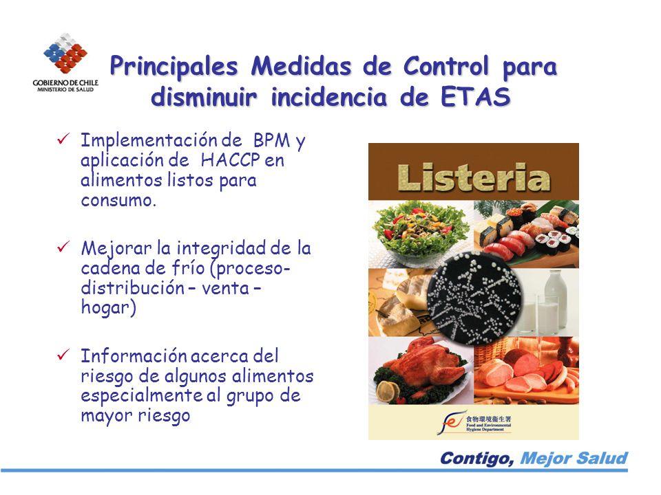 Principales Medidas de Control para disminuir incidencia de ETAS