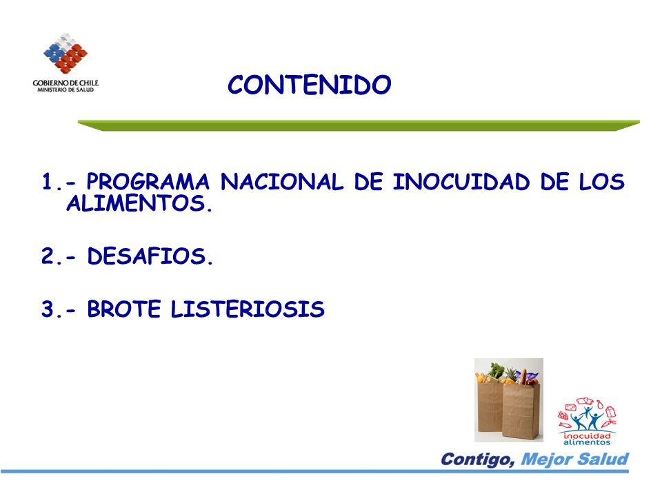 CONTENIDO 1.- PROGRAMA NACIONAL DE INOCUIDAD DE LOS ALIMENTOS.