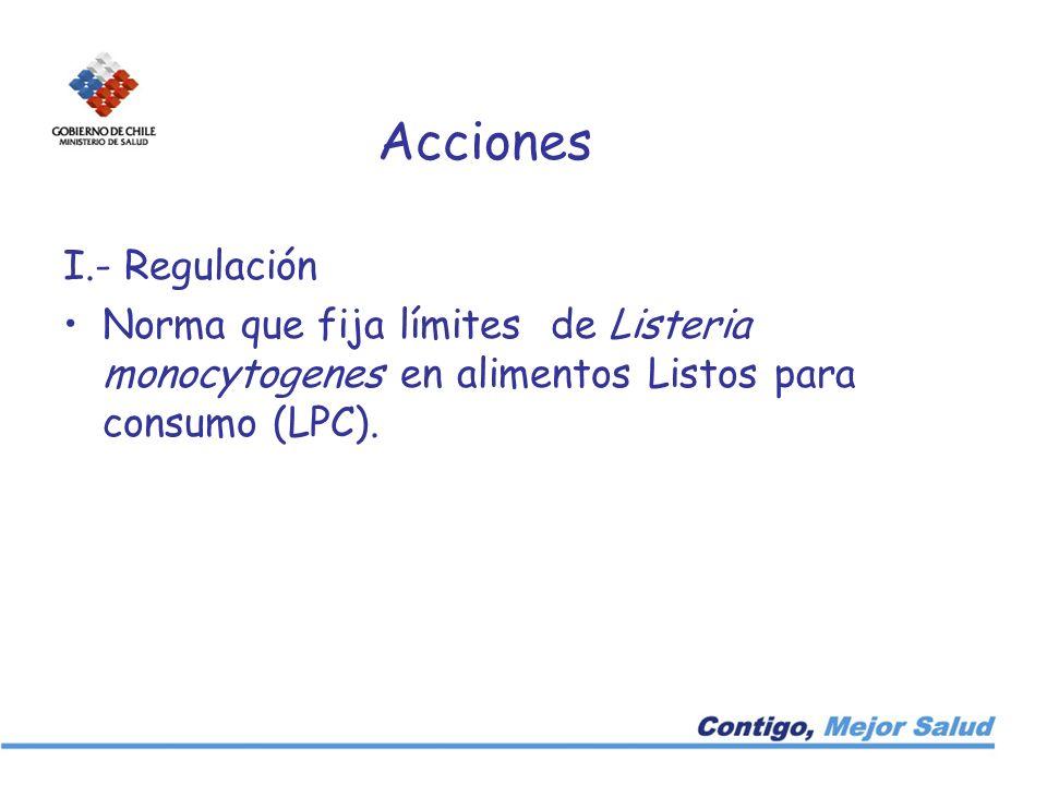 Acciones I.- Regulación