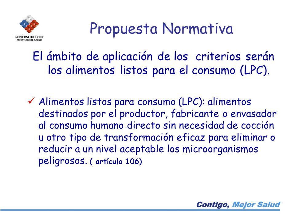 Propuesta Normativa El ámbito de aplicación de los criterios serán los alimentos listos para el consumo (LPC).
